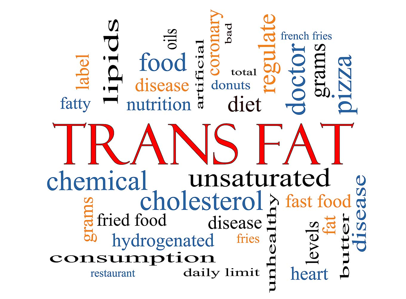 Get Rid of Partially Hydrogenated Oils (Trans Fats)!