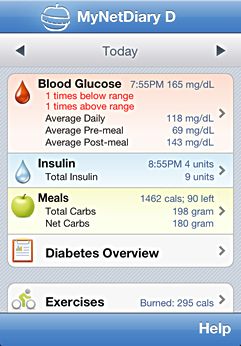 MyNetDiary Launches Diabetes Tracker for iPhone