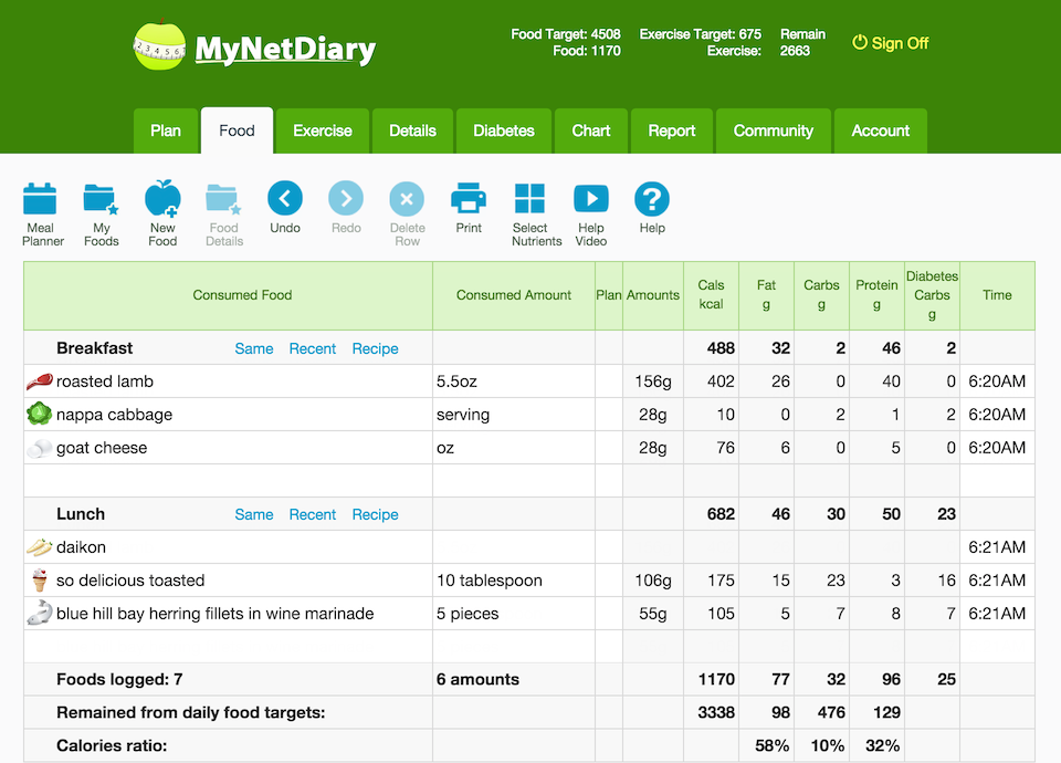 Diabetes Tracking Blood Glucose Insulin Carbs Log Mynetdiary