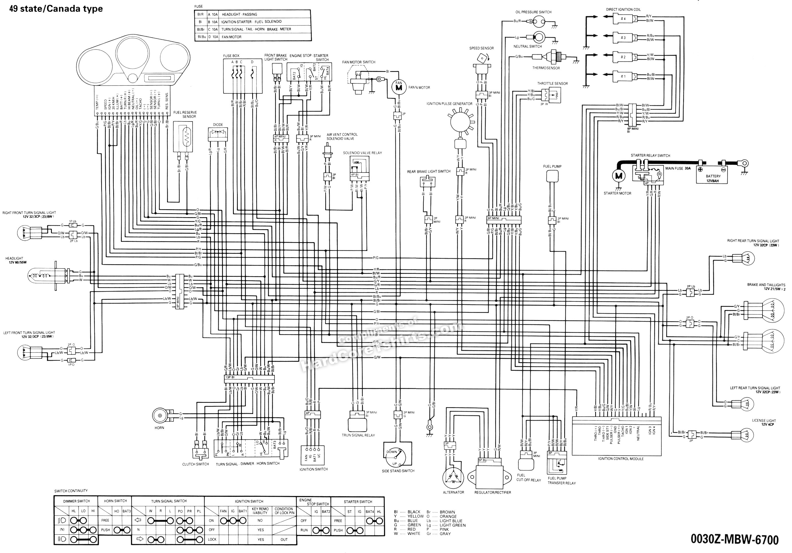 wiring harness gsxr wiring wiring diagrams cbrf4wiringdiagramfn5 wiring harness gsxr cbrf4wiringdiagramfn5