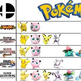 ¿Numero de ediciones de Super Smash Bros? - ¿Cuanto sabes de Super Smash Bros?