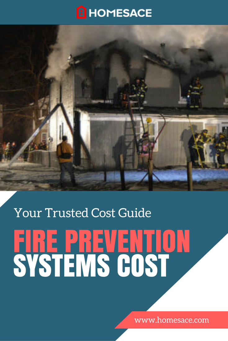 Fire Prevention Systems Cost