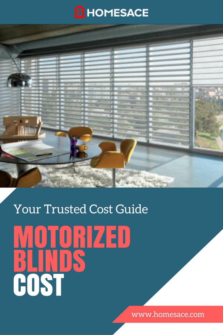 Motorized Blinds Cost