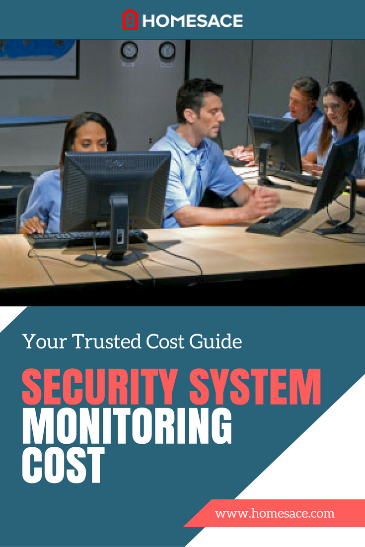 Security System Monitoring Cost