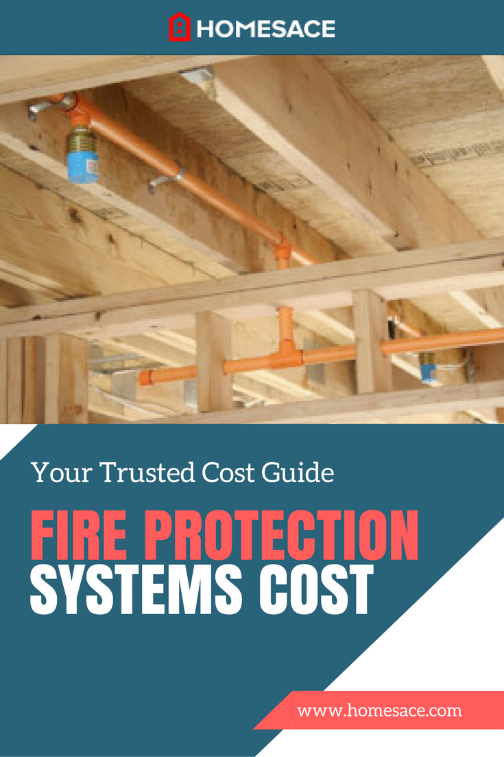 Fire Protection Systems Cost