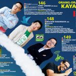 Keren! 7 Startup Indonesia yang Ekspansi ke Pasar Internasional