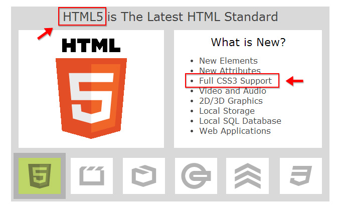 CSS3 is not HTML5