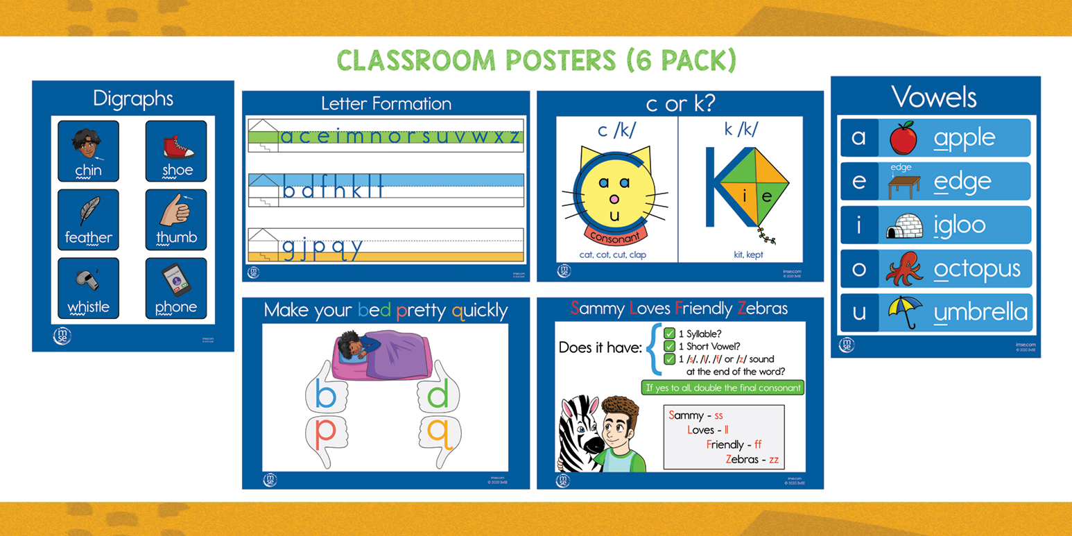 IMSE Comprehensive Classroom Posters