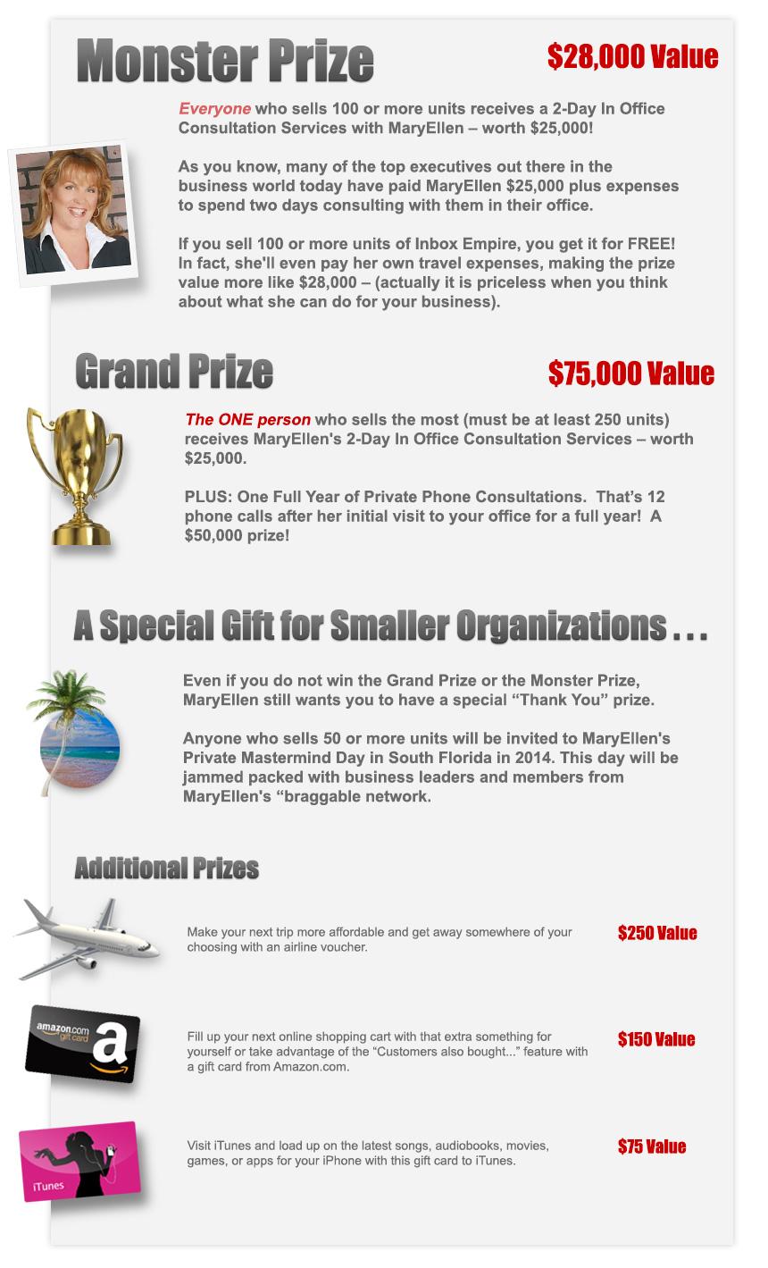 Prize Descriptions
