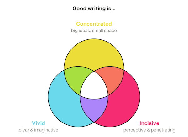 The three traits needed for exceptional prose.
