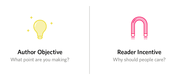 Author Objective and Reader Incentive