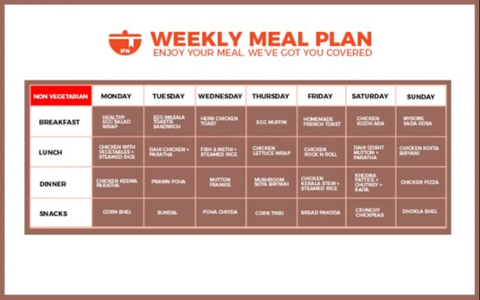 weekly-meal-non-veg