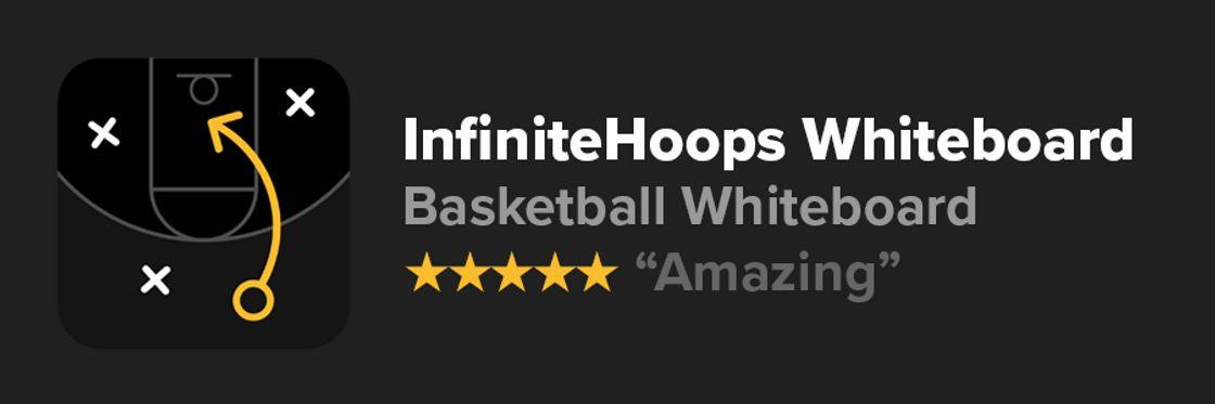 InfiniteHoops Whiteboard