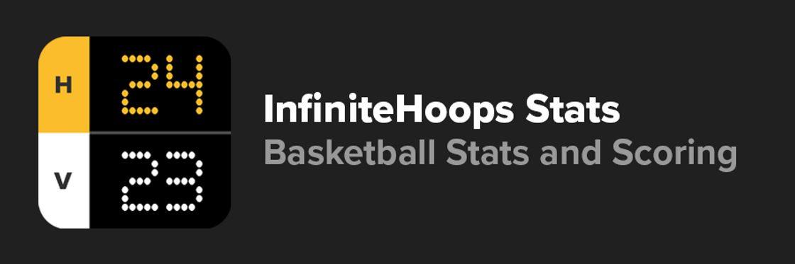InfiniteHoops Stats