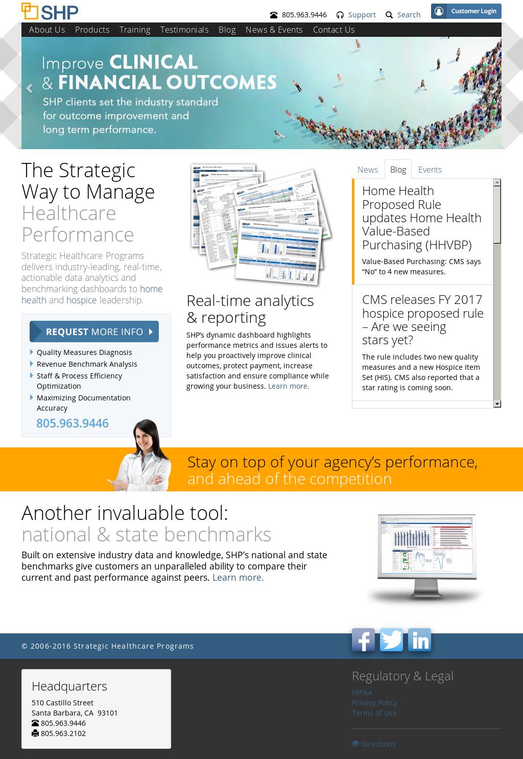 Home Health Compare Data Set