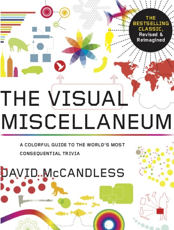 The Visual Miscellaneum (US Version)