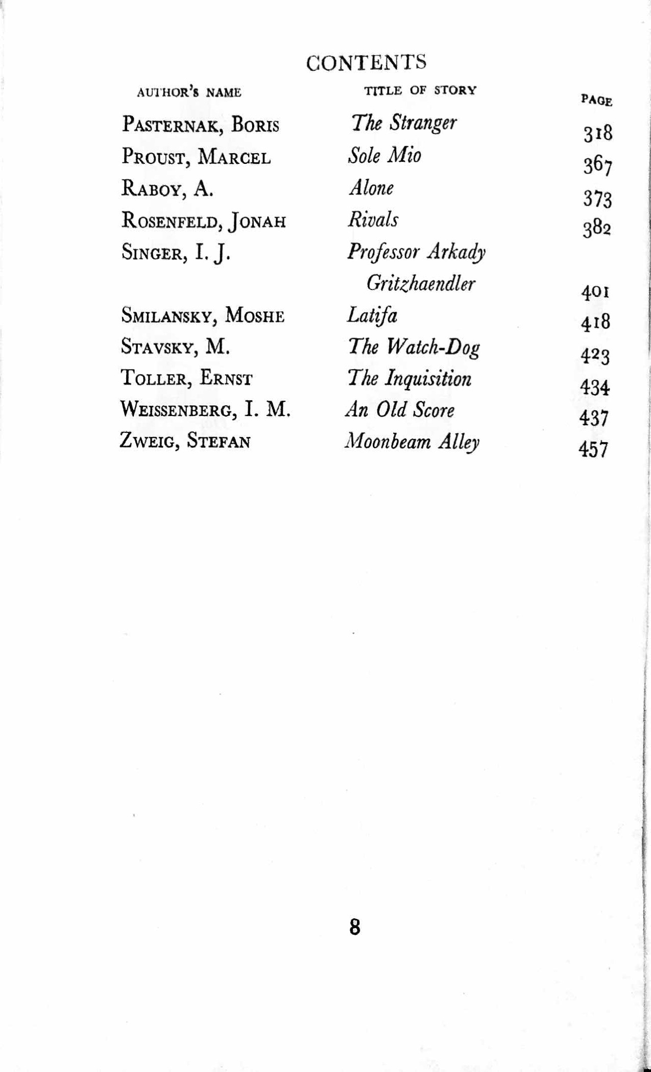 <p>The contents of <em>Jewish Stories of&nbsp;To-day</em></p>