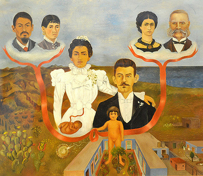 <p>Frida Kahlo, <em>My Grandparents, My Parents, and I (Family Tree)</em>, 1936.  The Museum of Modern Art, Oil and tempera on zinc.</p>