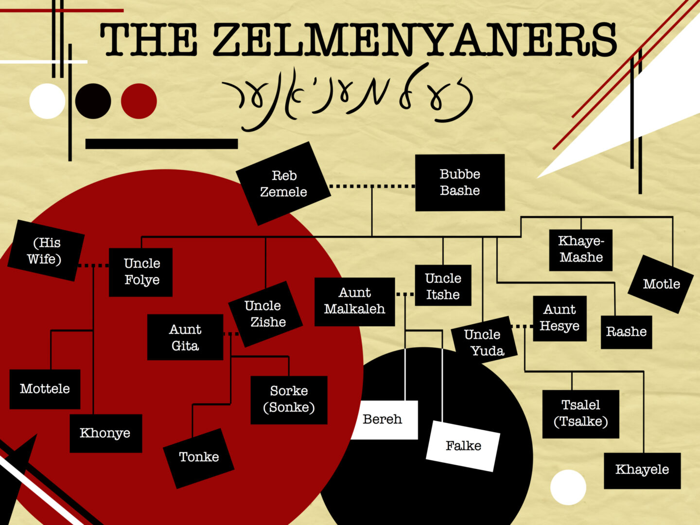 <p>The Zel­menyan­ers Fam­i­ly Tree. Illus­tra­tion by David&nbsp;Coons.</p>