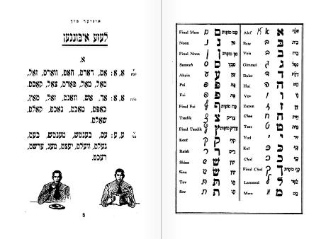 "<p>Image from Lifshits, <span class=""caps"">Y. Y.</span> <em>Unzer bukh a ler-bukh fur Idish.</em>  (Brooklyn: Merkaz le-inyene hinukh Kehot,1945).</p><section></section>"