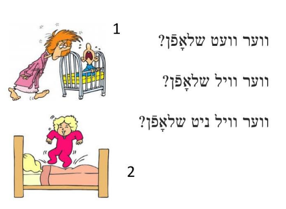 <p>A grammar slide created by Paula Teitelbaum that focuses students on the Yiddish&nbsp;text.</p>