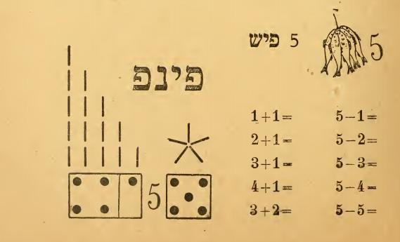 "<p><em>heymarbet </em>(homework).  Image from Bakst, Y.  <em>Arbet-kinder: Alef-beys.</em>  Moscow: Tsentraler Felker Farlag fun <span class=""caps"">FSSR</span>,1930.</p>"