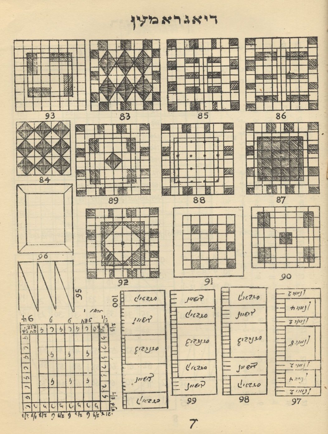 "<p>Illus­tra­tions by A. Vayn­er for Zalkind's Yid­dish trans­la­tion of trac­tate <em>Kilay­im</em> (<span class=""numbers"">1932</span>)</p>"