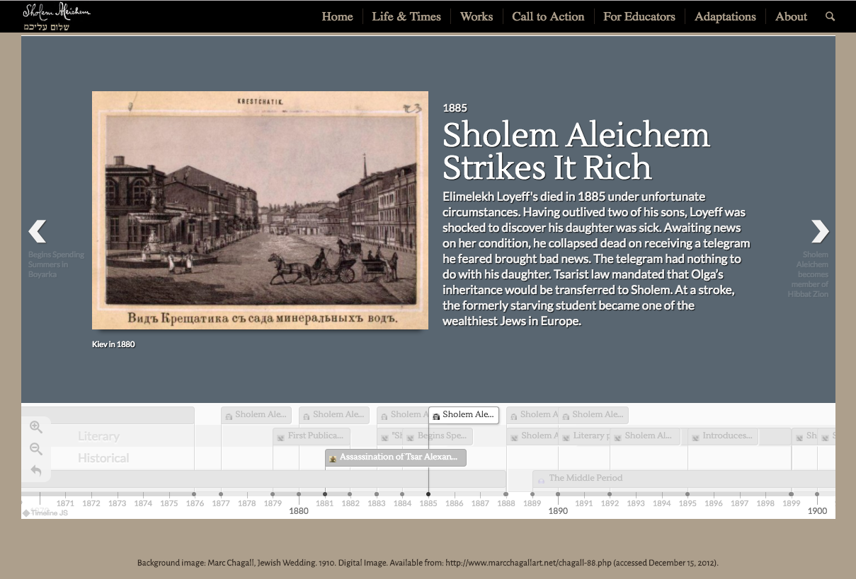 <p>Explore time­lines of Sholem Ale­ichem's&nbsp;life&nbsp;</p>