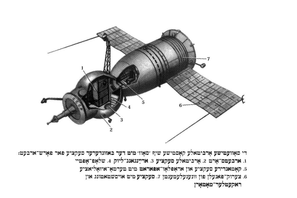 <p>Dia­gram of a&nbsp;Sovi­et space­craft with num­bered arrows, expla­na­tions of its parts giv­en in&nbsp;Yiddish</p>