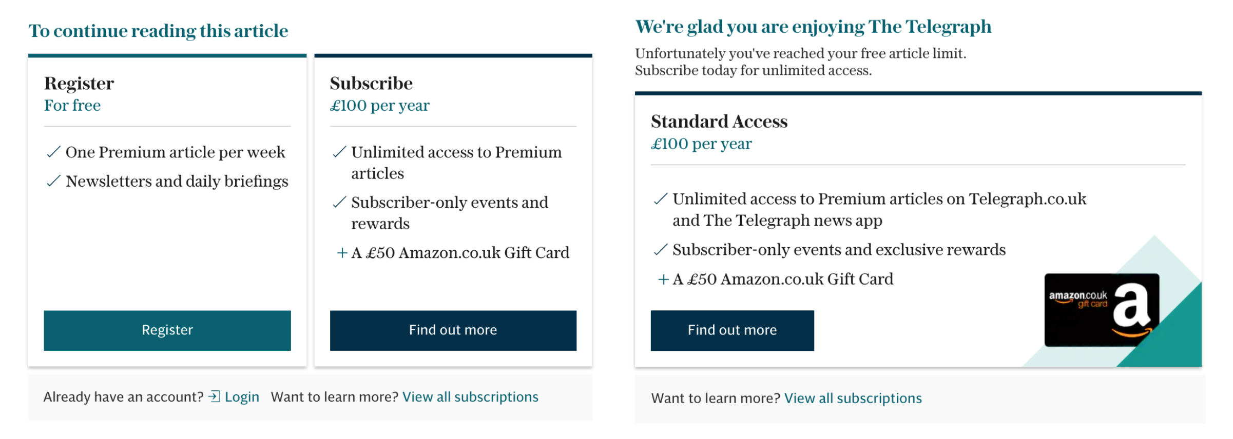 Telegraph Smart Paywall - optimising for life time value