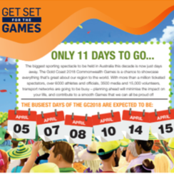 QLD Government Get Set For The Games