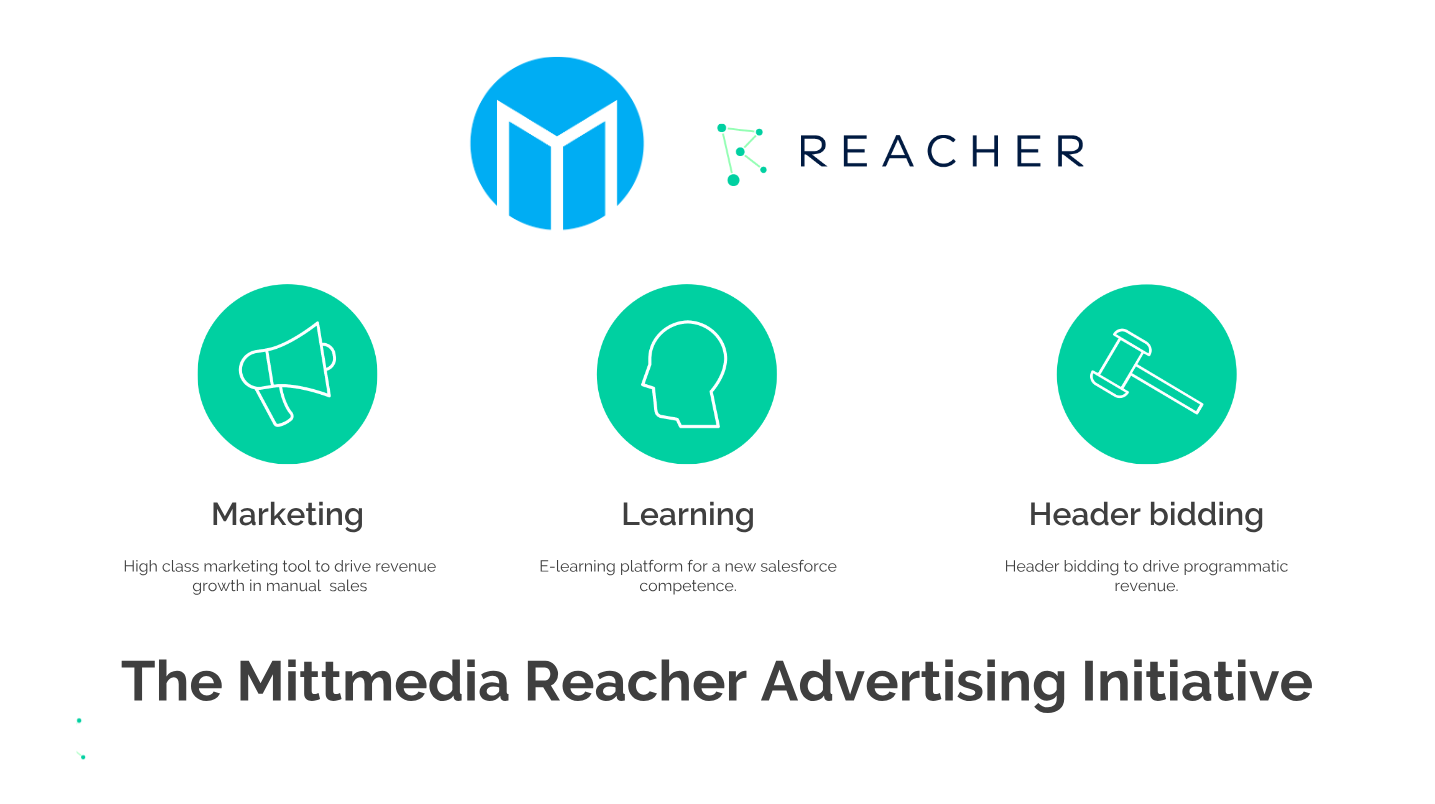 The Mittmedia Reacher Advertising Initiative