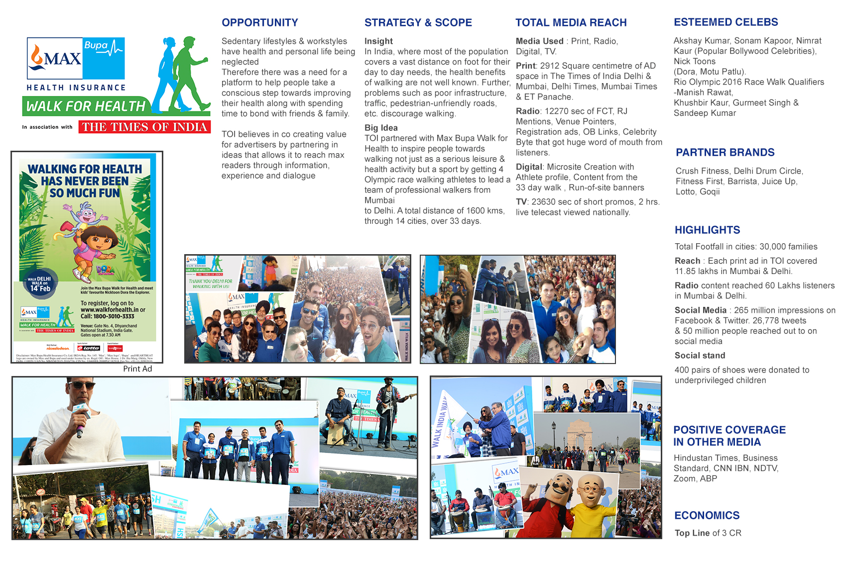 Max Bupa Walk for Health in association with The Times of India