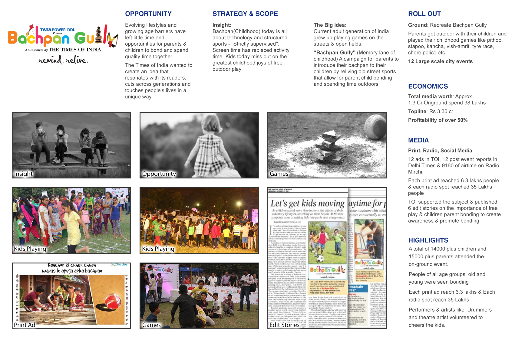 Bachpan Gully, An initiative by The Times of India (V 2015-16 sponsored by Tata Power)