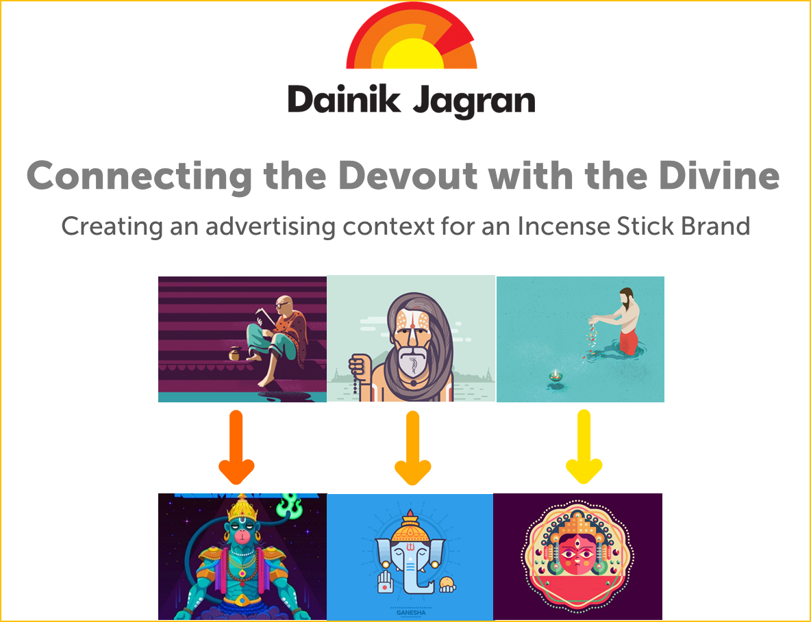 Connecting the Devout with the Divine