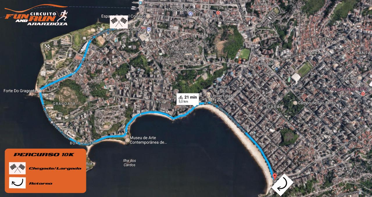 Percurso 10 Km