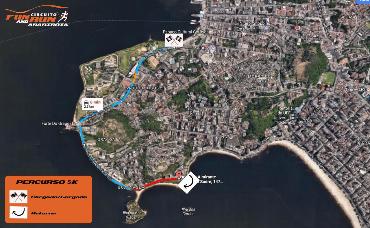 Percurso 5 Km