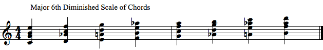 major 6th diminished scale of chords