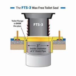 Fernco® FTS-3 Wax-Free Toilet Seal, PVC, Black, Domestic