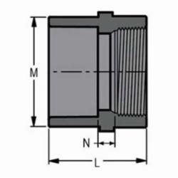 Spears® 835-007 Standard Pipe Adapter, 3/4 in, Socket x FNPT, SCH 80/XH, PVC, Domestic