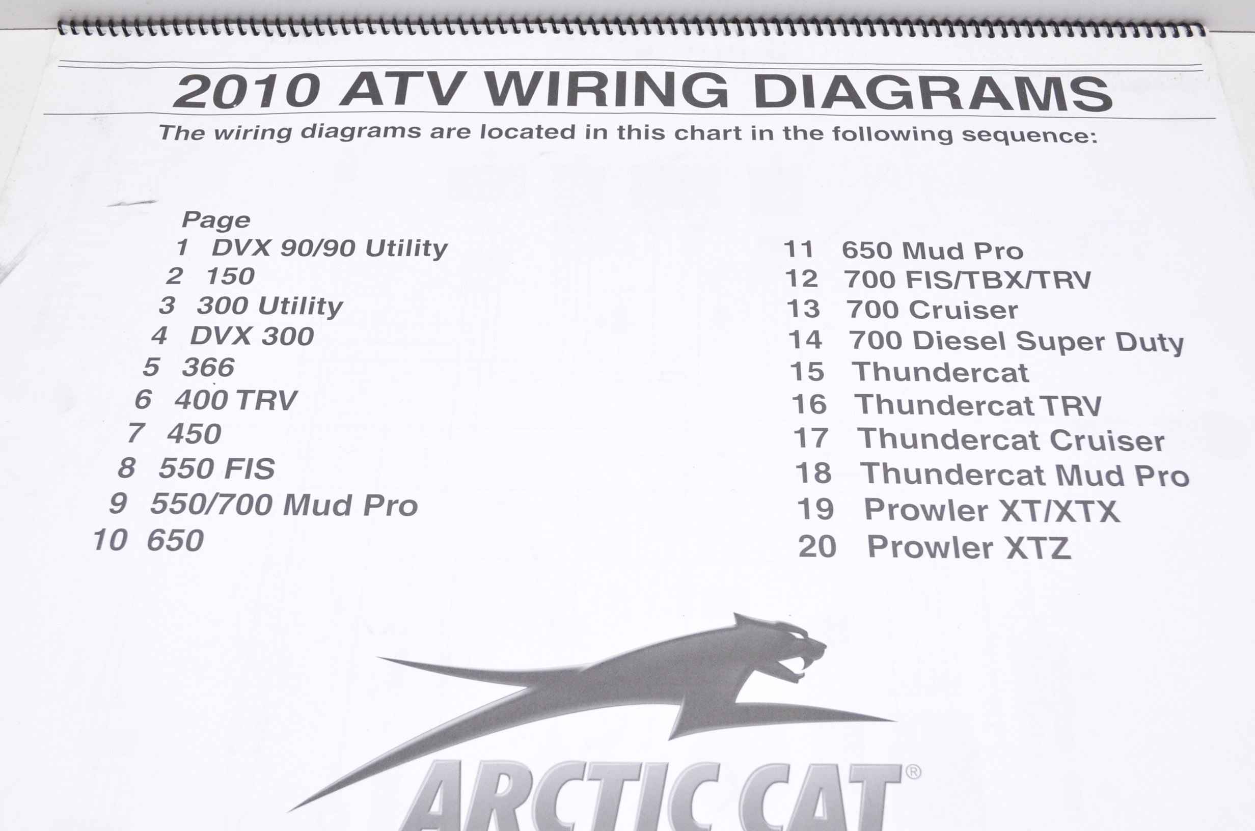 Arctic Cat 375 Atv Wiring Diagram Reveolution Of 90 Dvx 2007 Carb Parts Schematic Diagrams Rh Ogmconsulting Co 03 F5 Electrical 1999 454 4x4