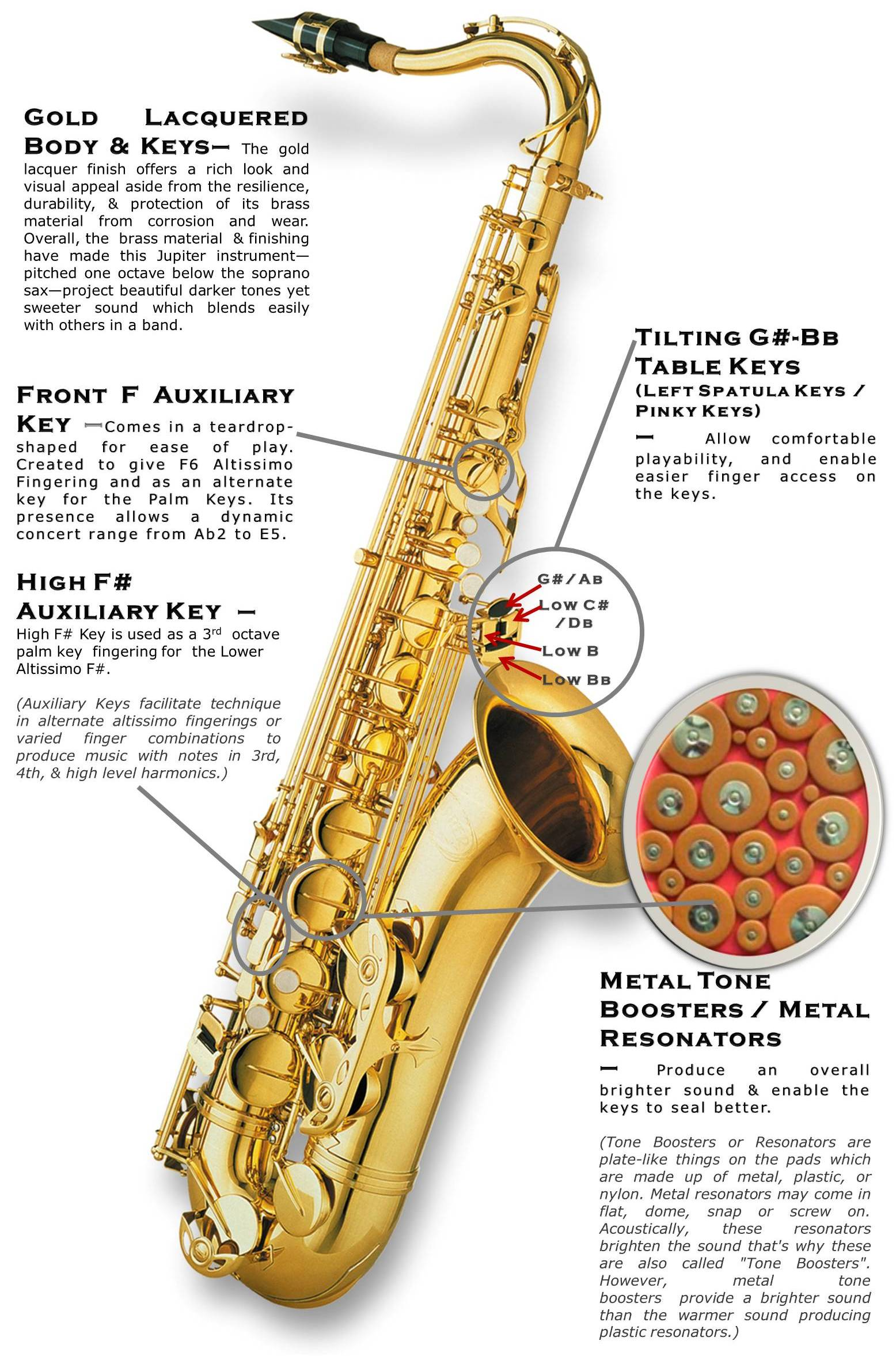 how to play f flat on saxophone