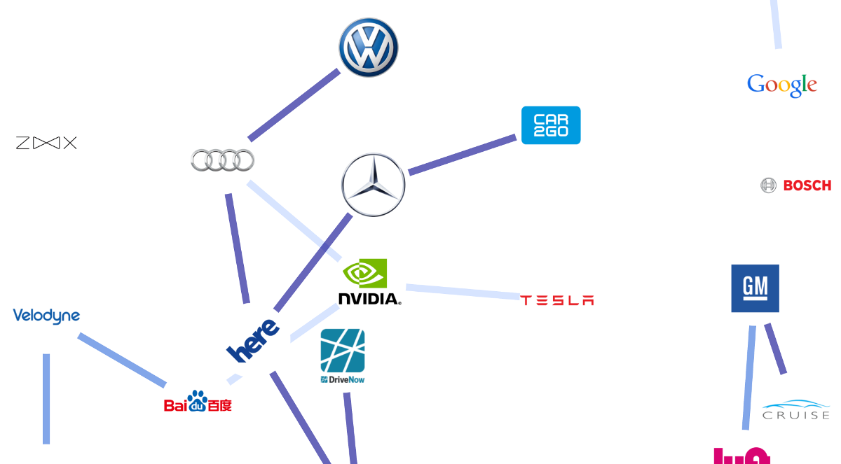 Everything You Need to Know About the Self-Driving Car Market Landscape