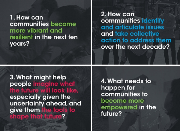 Empowered Communities - what's your view?