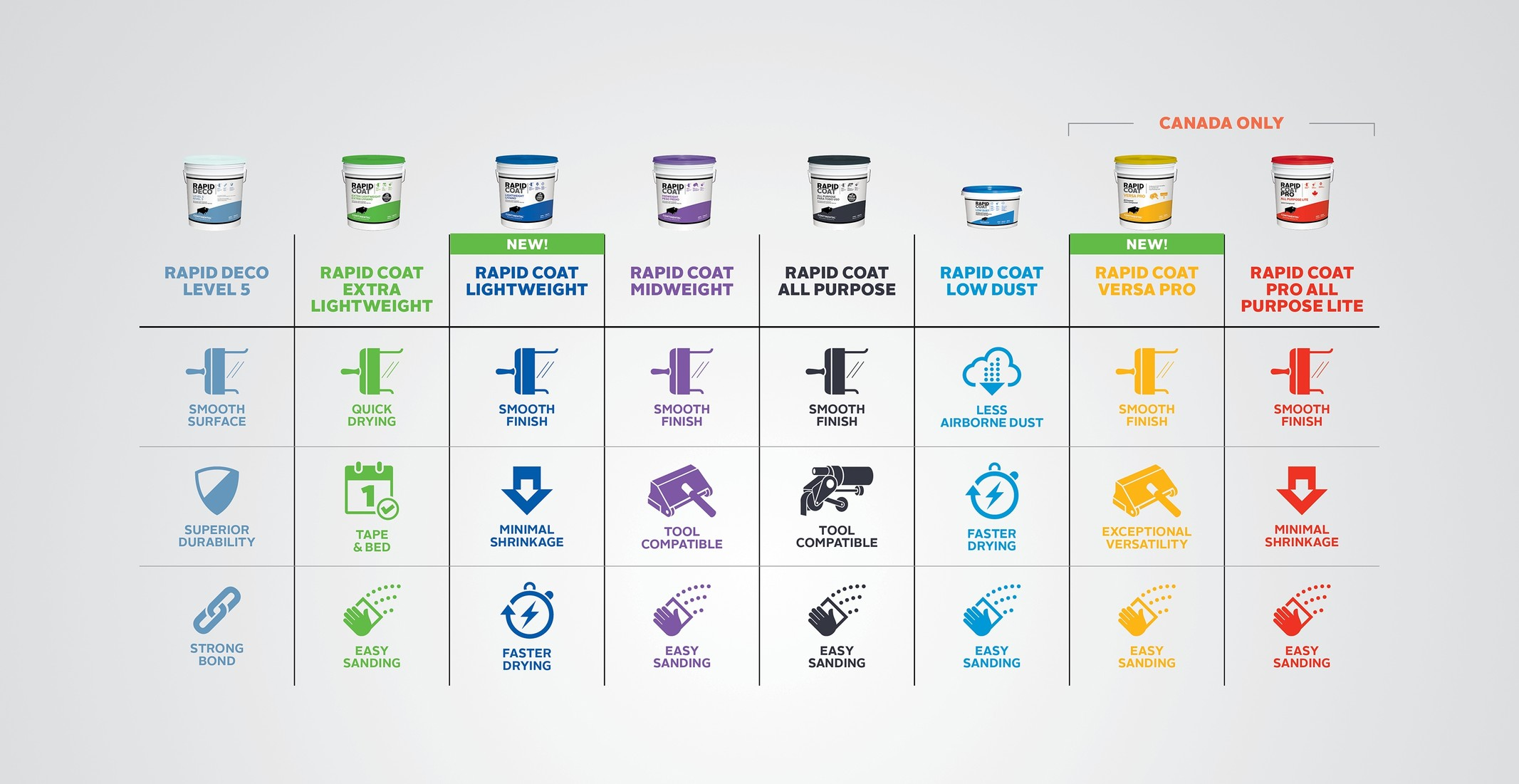 CBP Product Line-up - product packaging