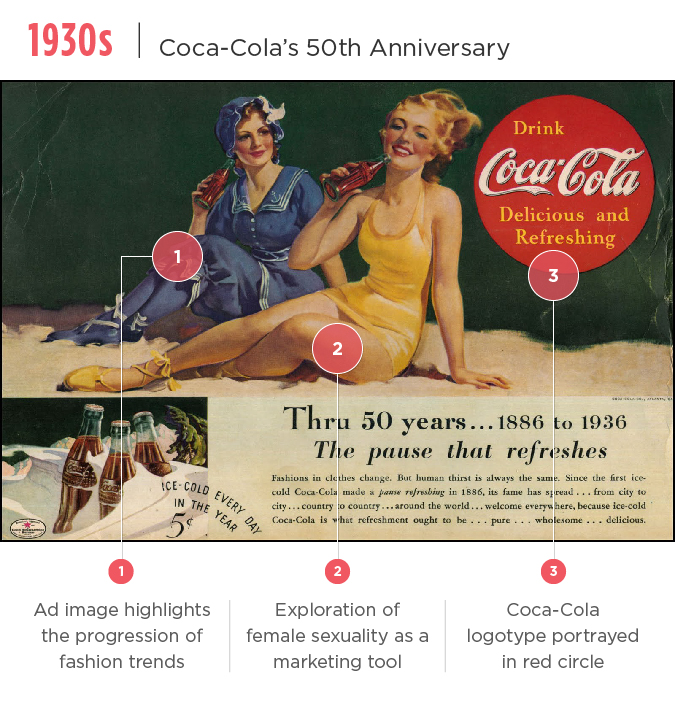Why Collectors Still Love Vintage Coca-Cola Ads Today