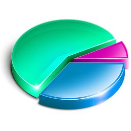 3D chart for ionicframework