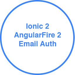 Ionic 2 AngularFire 2 Email Authentication