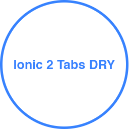 Ionic 2 Tabs component following the DRY principle