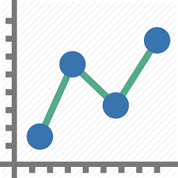 IonicFramework Line chart